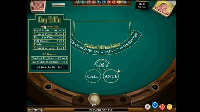 Демо слоты мах казино чат рулетка с девушками онлайн эротика